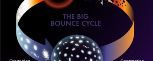 Un ciclo interminable big-crunch big-bounce